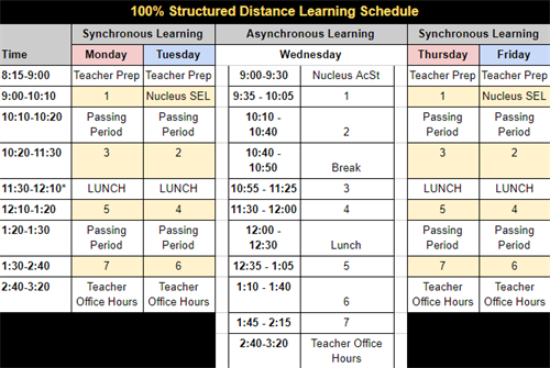 TIDE Academy Bell Schedule - 100% Distance Learning